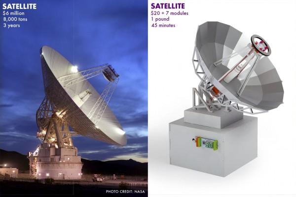 littleBits Satellite