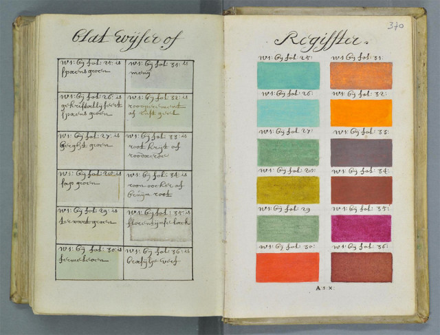 A Colorful Dutch Manual on Watercolor Painting From 1692