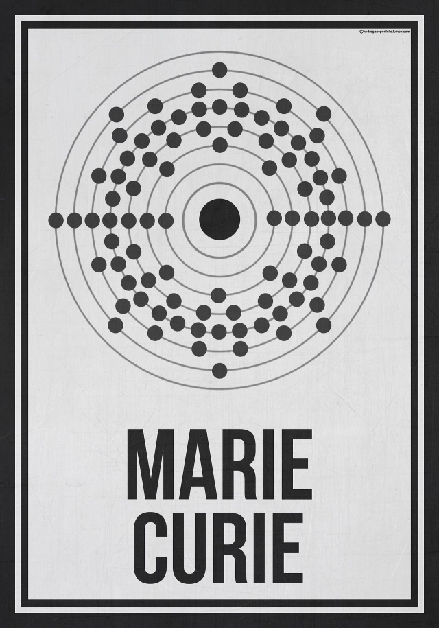 Marie Curie Poster
