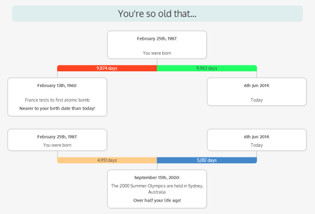 You're Getting Old!, A Fascinating Website That Offers Facts and Statistics About Your Lifetime