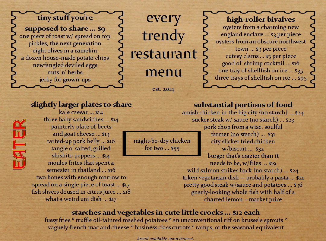 Parody Trendy Restaurant Menu