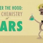 A TED-ED Animation on the Chemistry of Car Engines