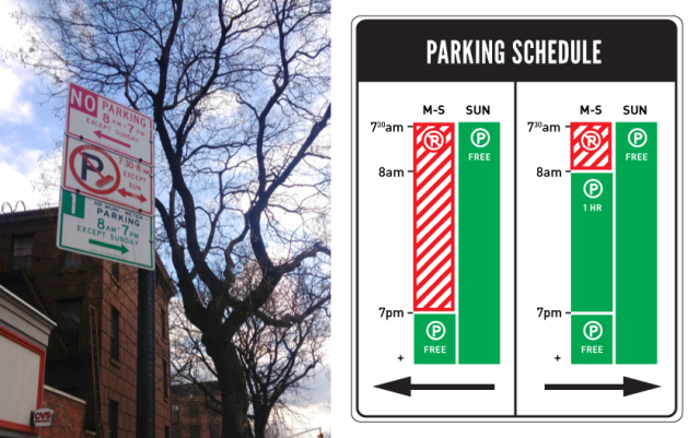 Redesigned Parking Sign by Nikki Sylianteng