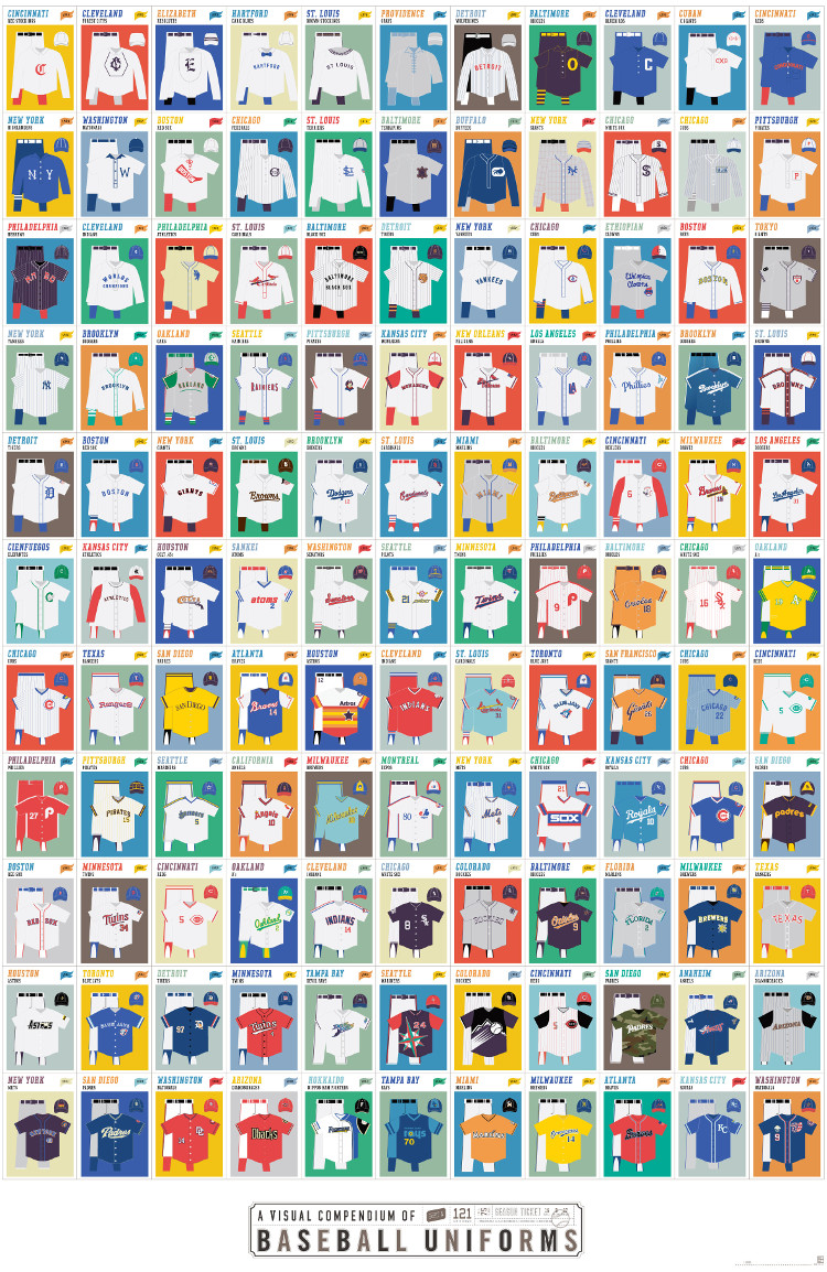 A Visual Compendium of Baseball Uniforms