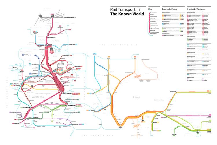 Game of Thrones Transit Map
