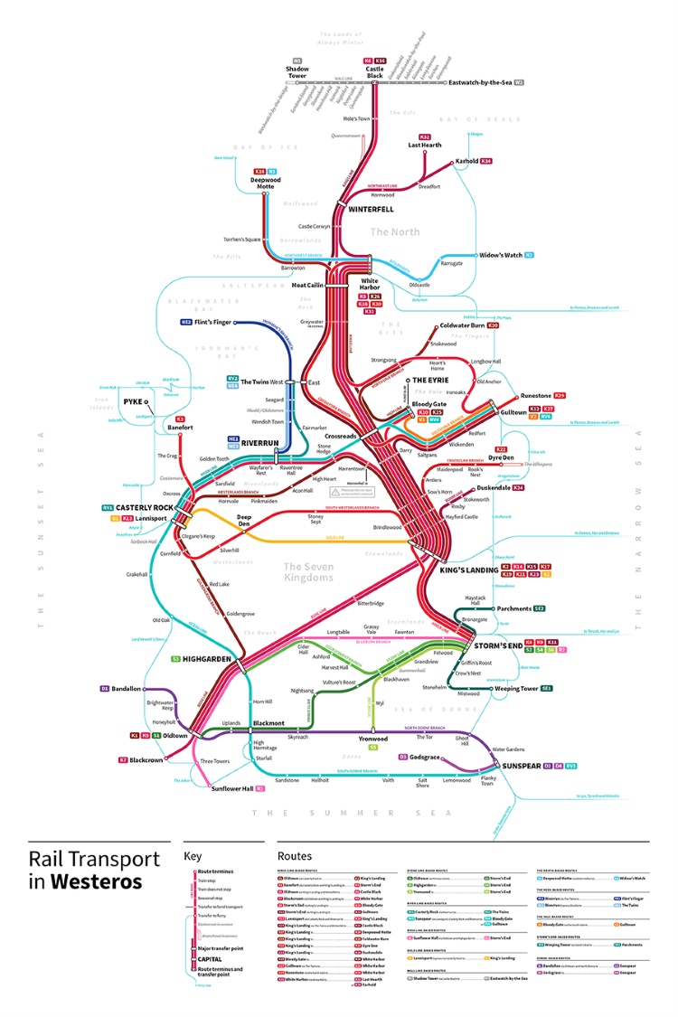 Game of Thrones Transit Map
