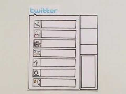 Twitter in Plain English, A How To Tutorial For Twitter