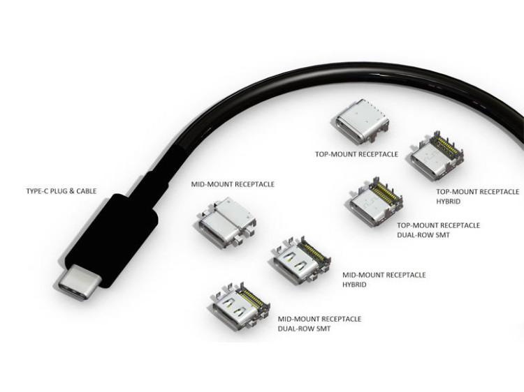 USB Redesign
