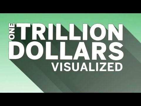 What One Trillion Dollars Looks Like