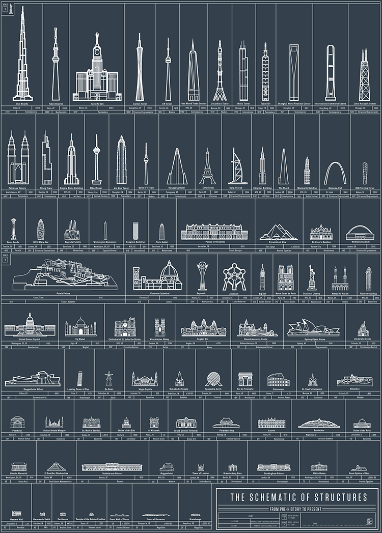 The Schematic of Structures\', An Art Print by Pop Chart Lab ...