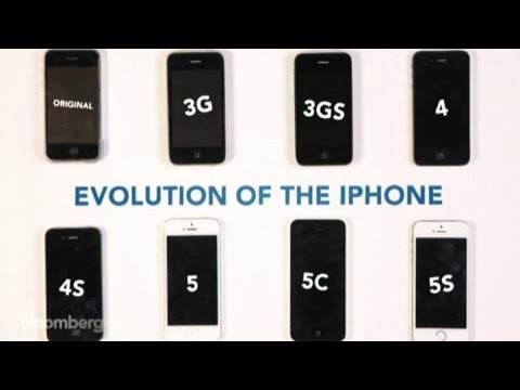 A Detailed Exploration of the Evolution of the iPhone