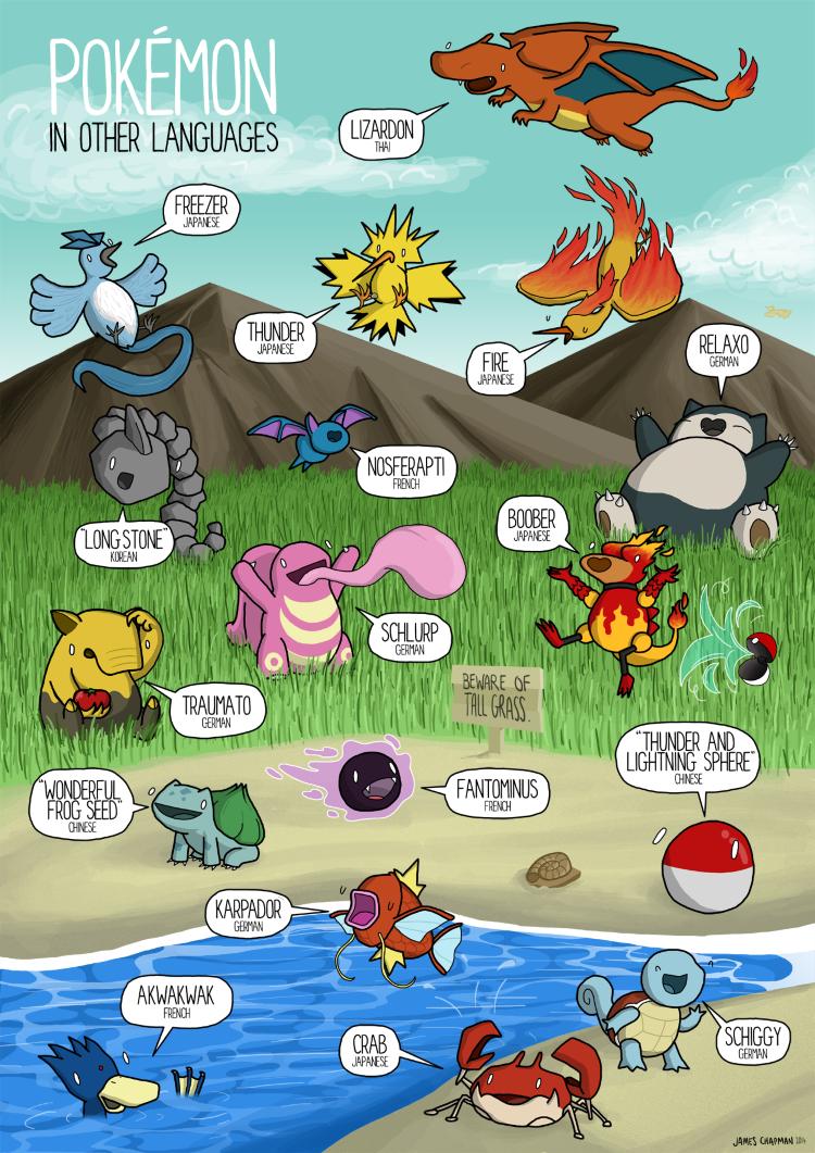 Pokemon Print