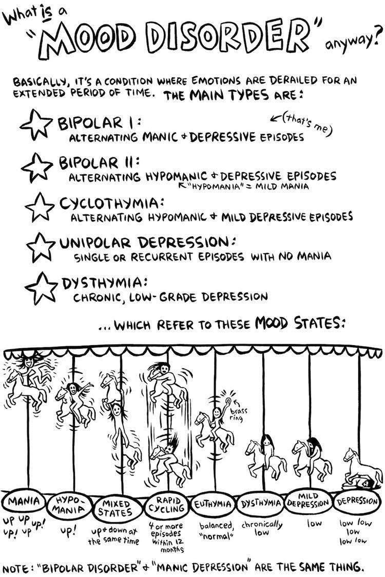 Bipolar Carousel