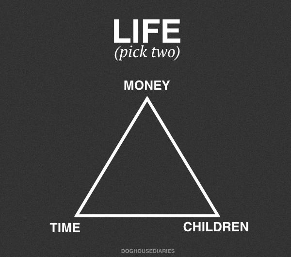 Life Decisions Comic