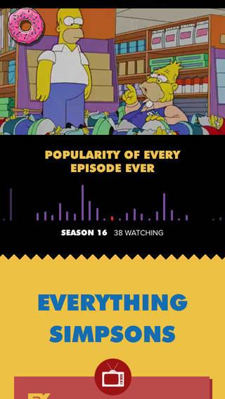 Simpsons World