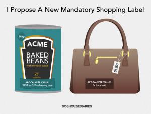 Shopping Label Comic