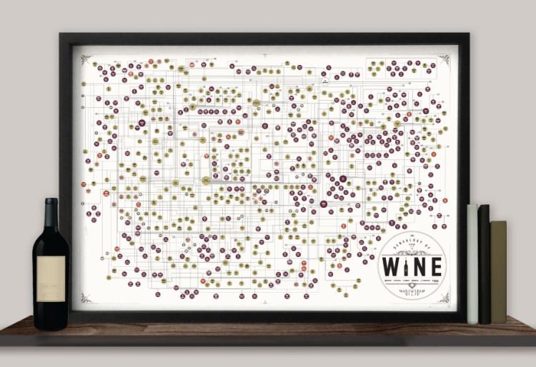 Geneology of Wine on Shelf