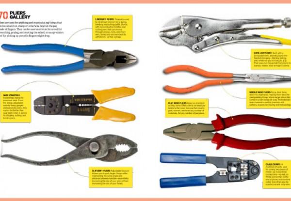 The Big Book of Maker Skills by Chris Hackett