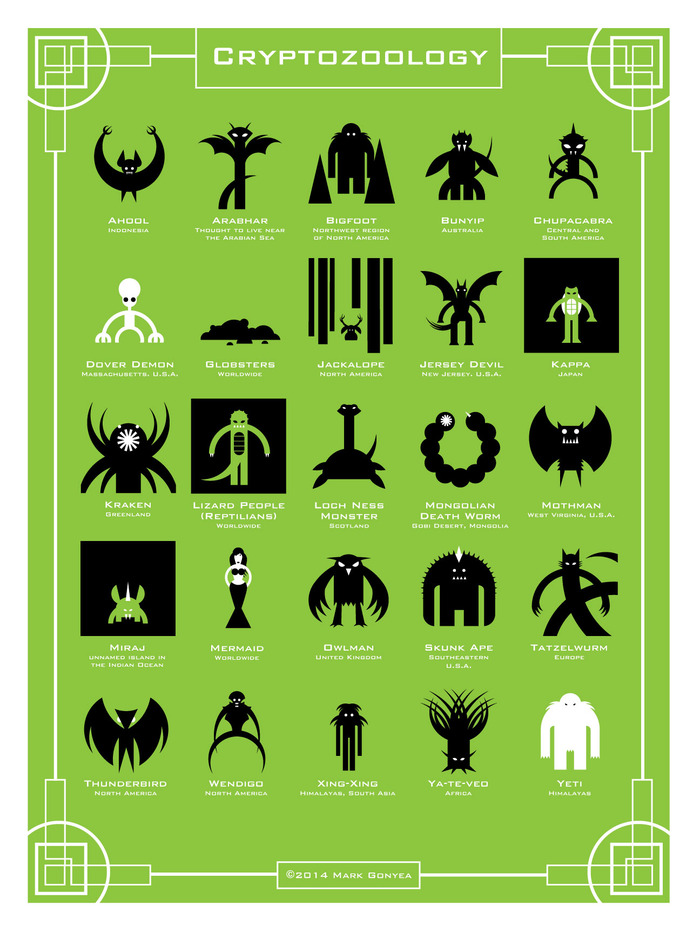 The Mythical Alphabet and Cryptozoology Icon Posters by Mark Gonyea