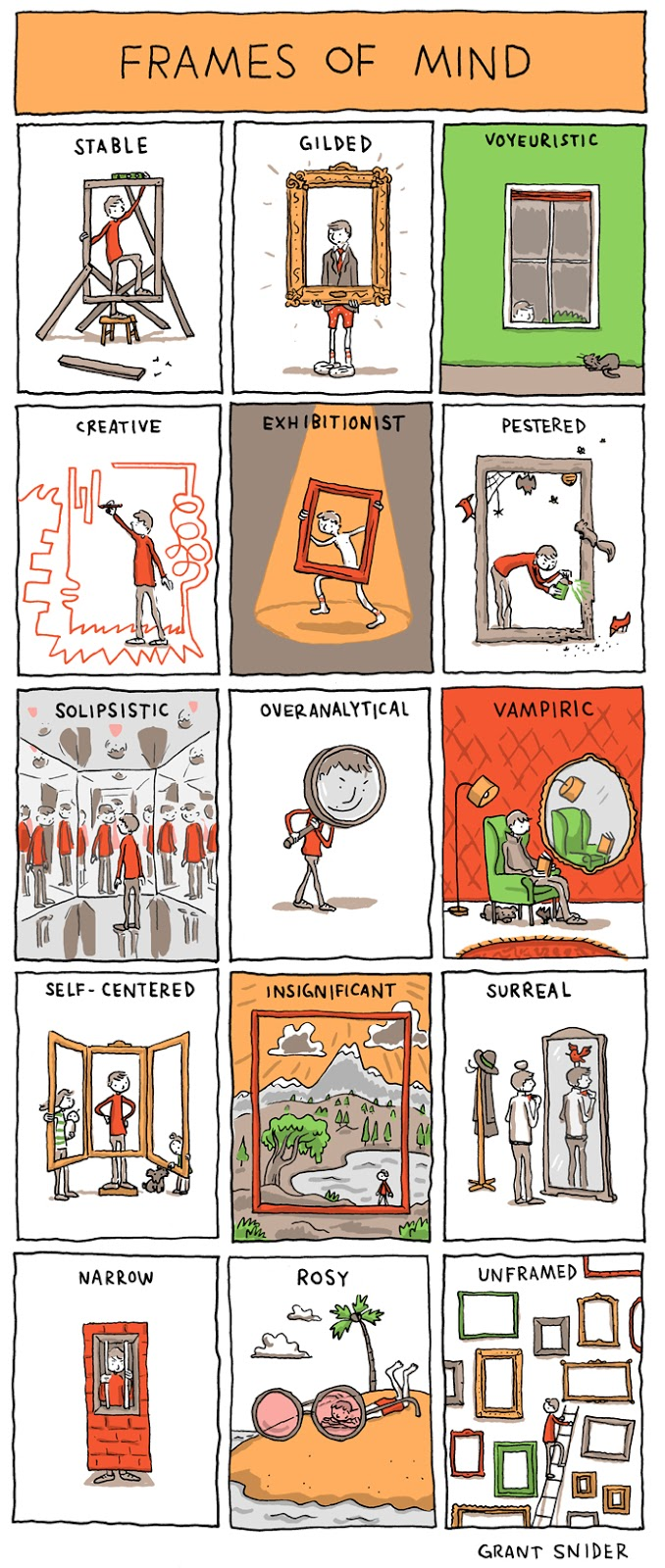 'Frames of Mind', A Comic by Grant Snider Exploring Different States of Mind