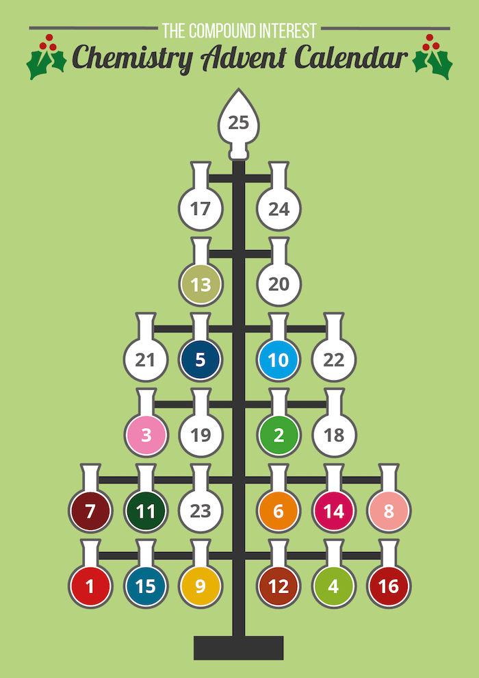 The 2014 Chemistry Advent Calendar, Festive Flasks to Celebrate a ...