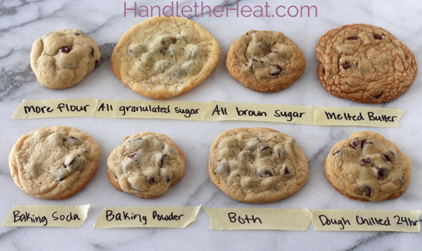 Cookie Guide Part 2