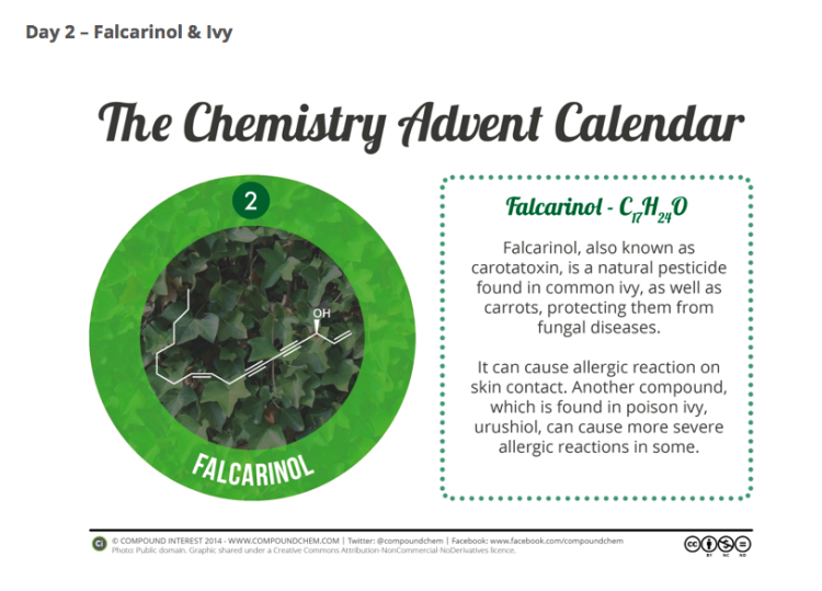 Chemistry Advent Calendar