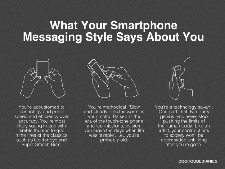 What Your Smartphone Messaging Style Says About You