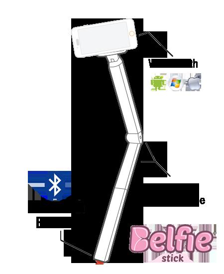 belife2