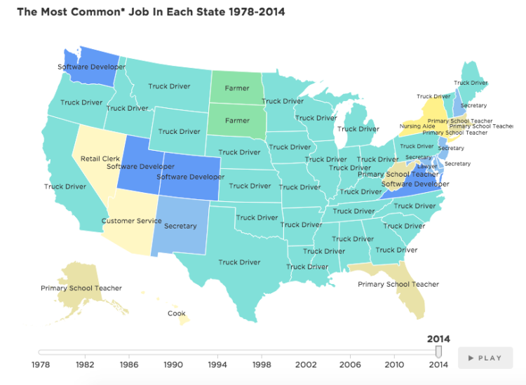An Interactive Map That Shows the Most Commonly Held Jobs in Each U.S. State Between 1978 and 2014
