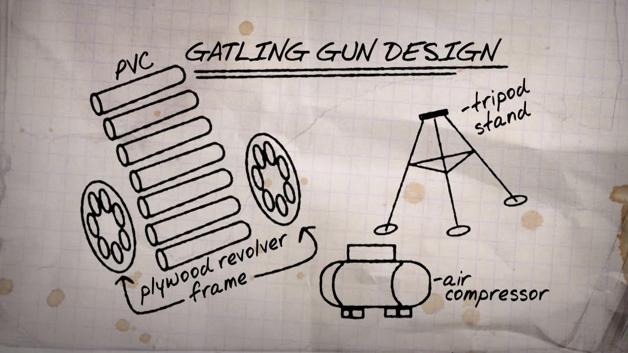 Gatling Design how to create a gatling gun from pvc piping that fires
