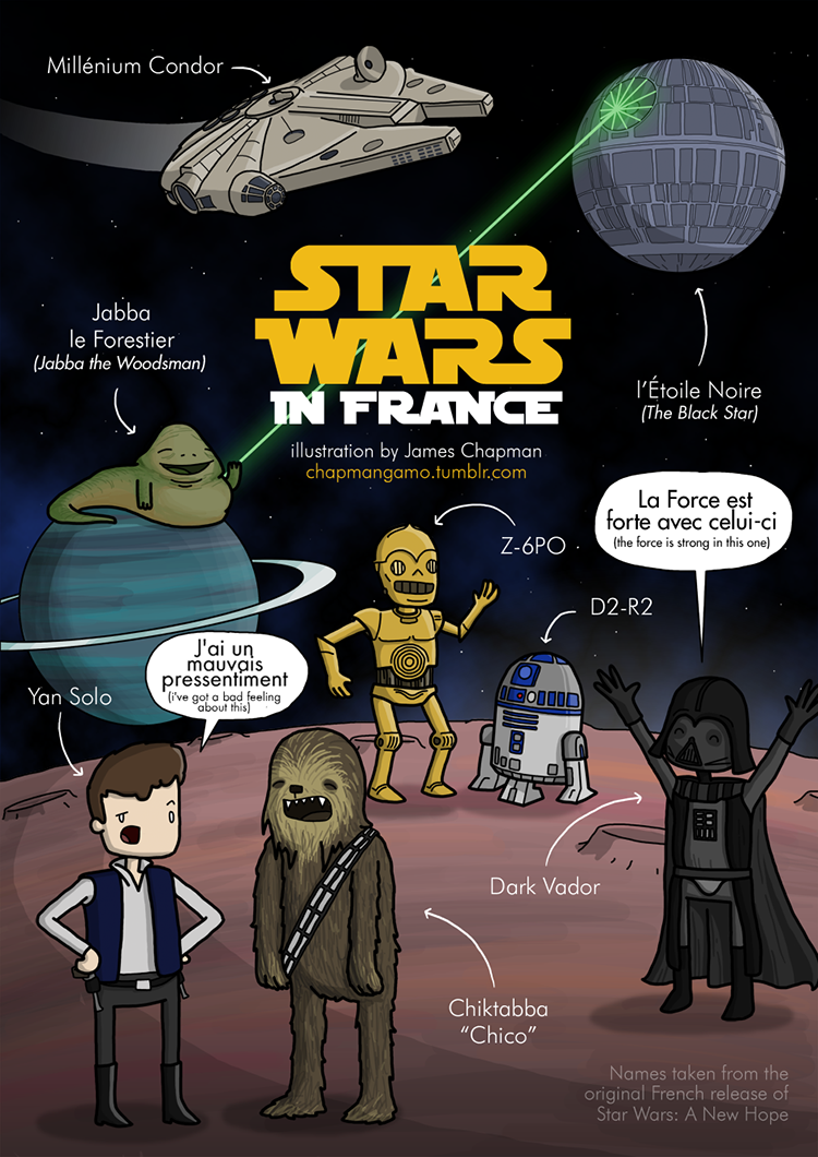Star Wars in France