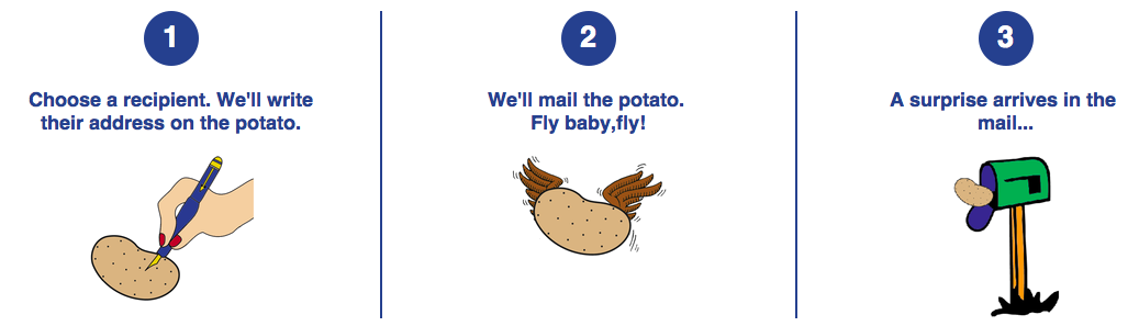 Mail a Spud steps