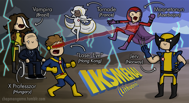 Marvel Characters in Other Countries