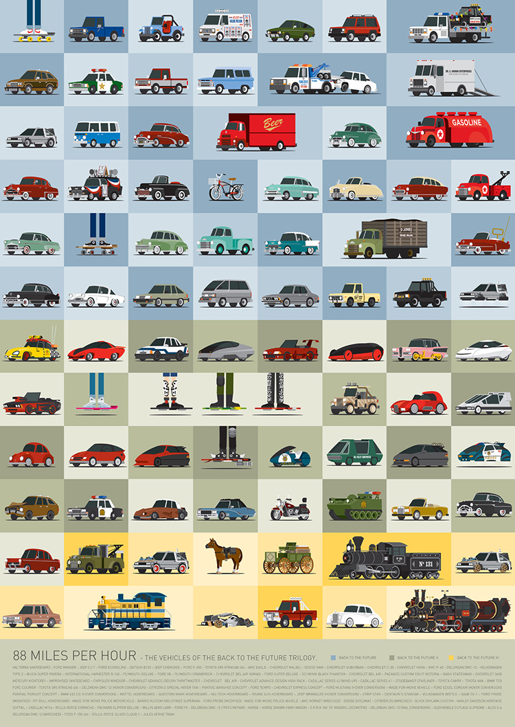 88 Miles Per Hour\', An Art Print Featuring 88 Vehicles That ...