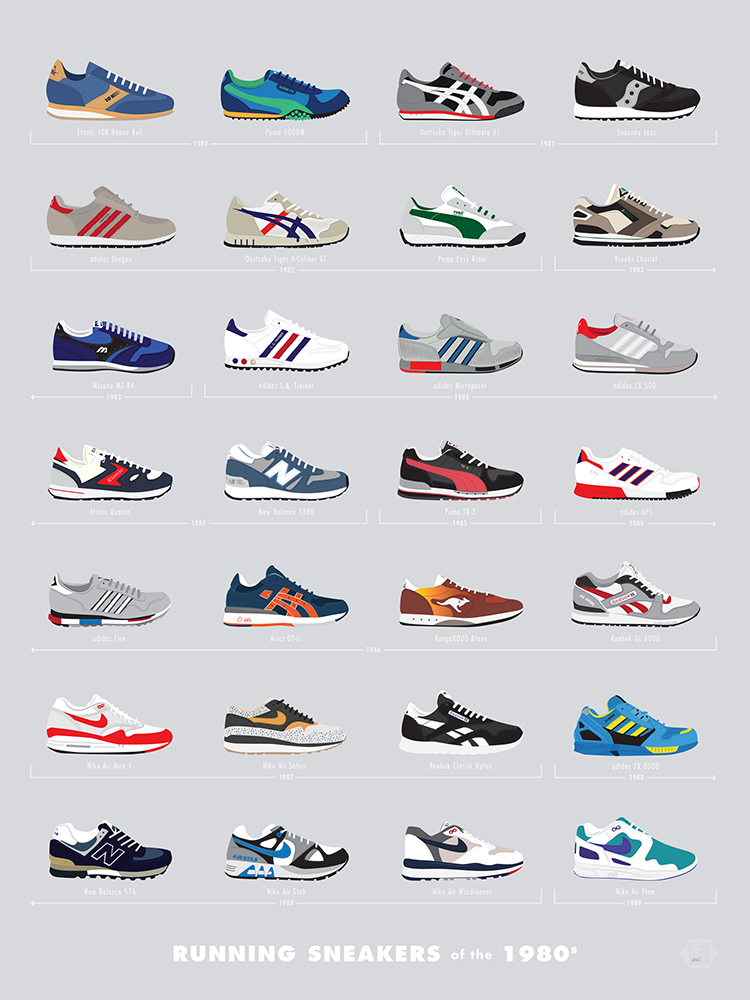 Running Sneakers of the 1980s