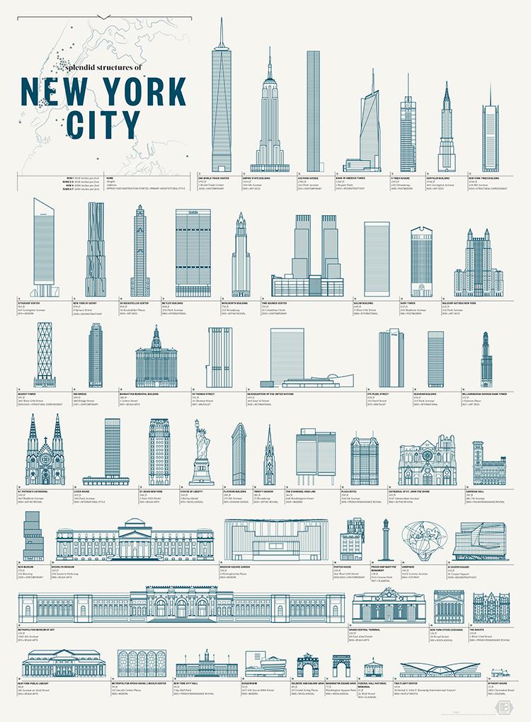 Splendid Structures of New York City