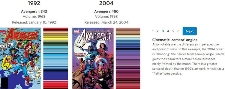 50 Years of  Avengers Comic Book