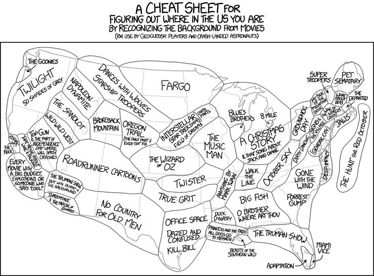 scenery cheat sheet