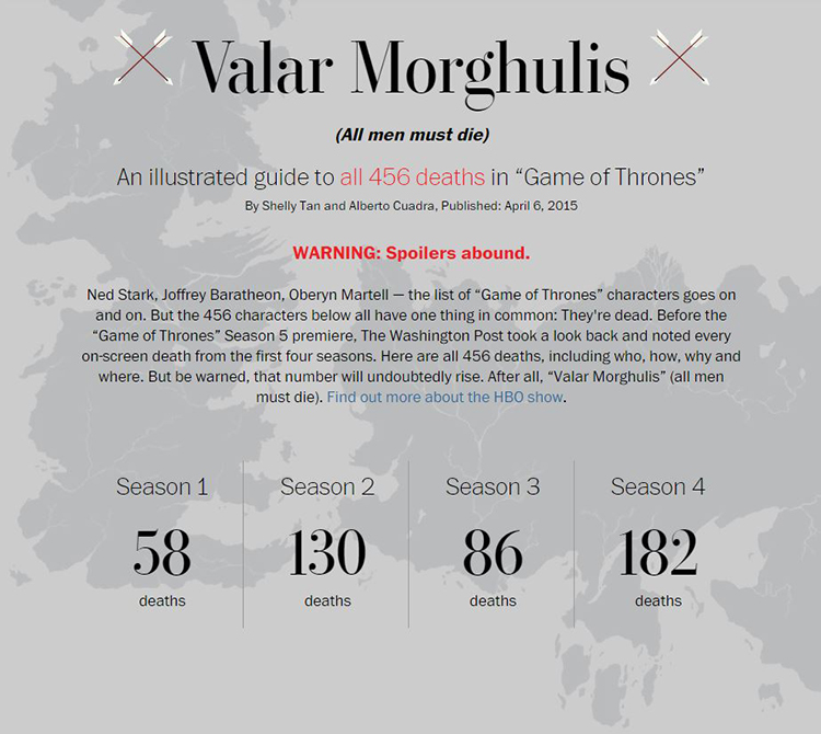 'Valar Morghulis', An Illustrated Guide to All 456 Deaths From the First Four Seasons of HBO's 'Game of Thrones'