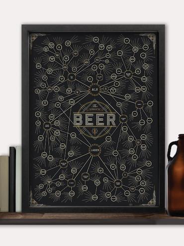 Beer Mounted