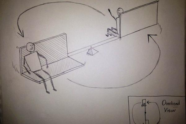 Bench-Go-Round Sketch