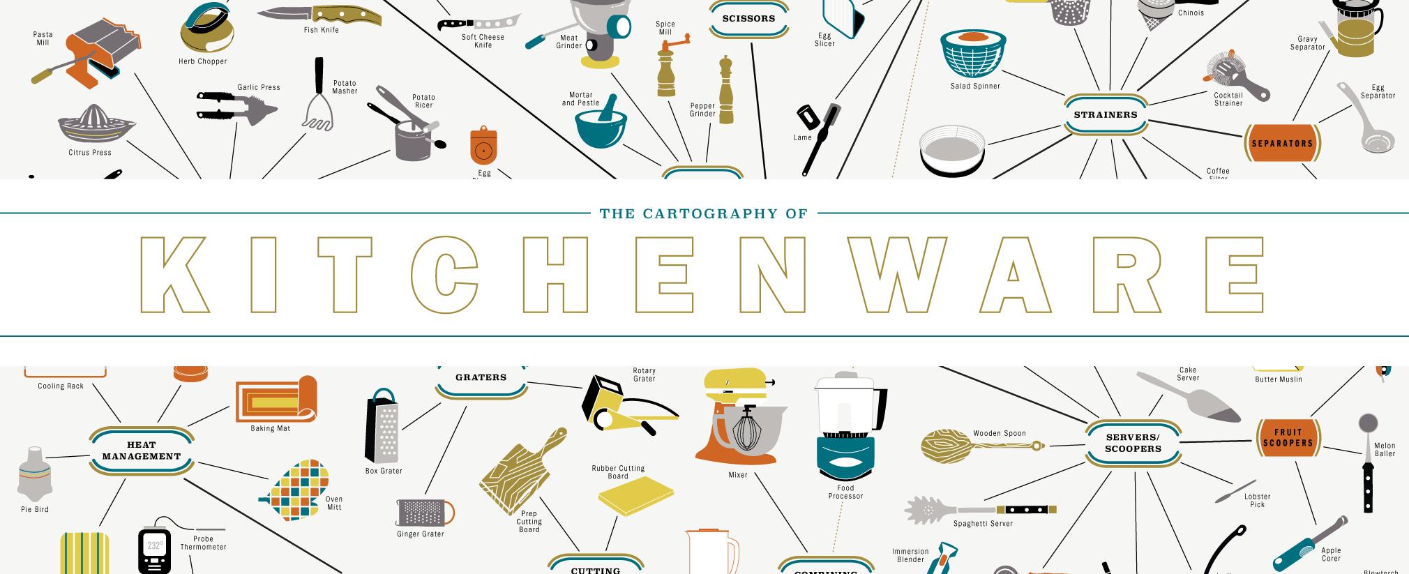 Cart of Kitchenware
