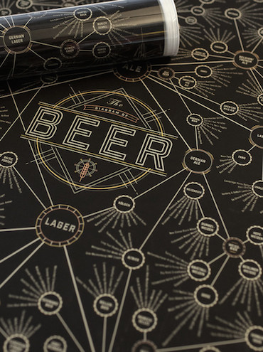 Diagram of Beer