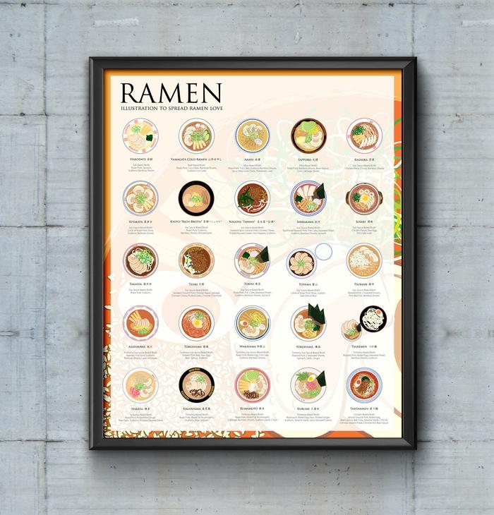 ramen poster gray