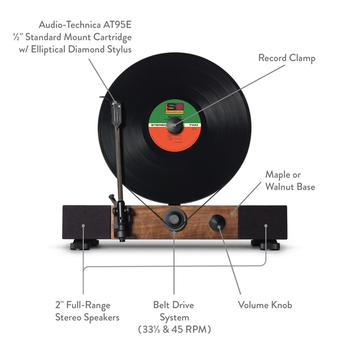 floating record 4