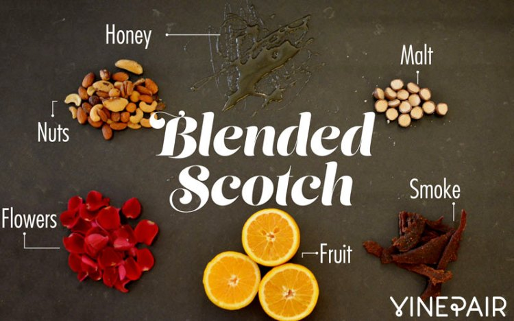Blended Scotch