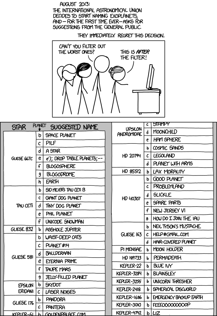 XKCD exoplanet names 1