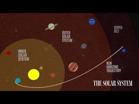 A Short and Sweet Look at NASA's New Horizons Mission to Pluto