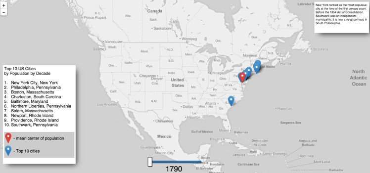 Shifting Cities An Interactive Map That Shows The Most Populous - Map of us in 1790
